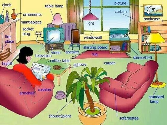 Từ vựng tiếng Anh đồ dùng trong nhà